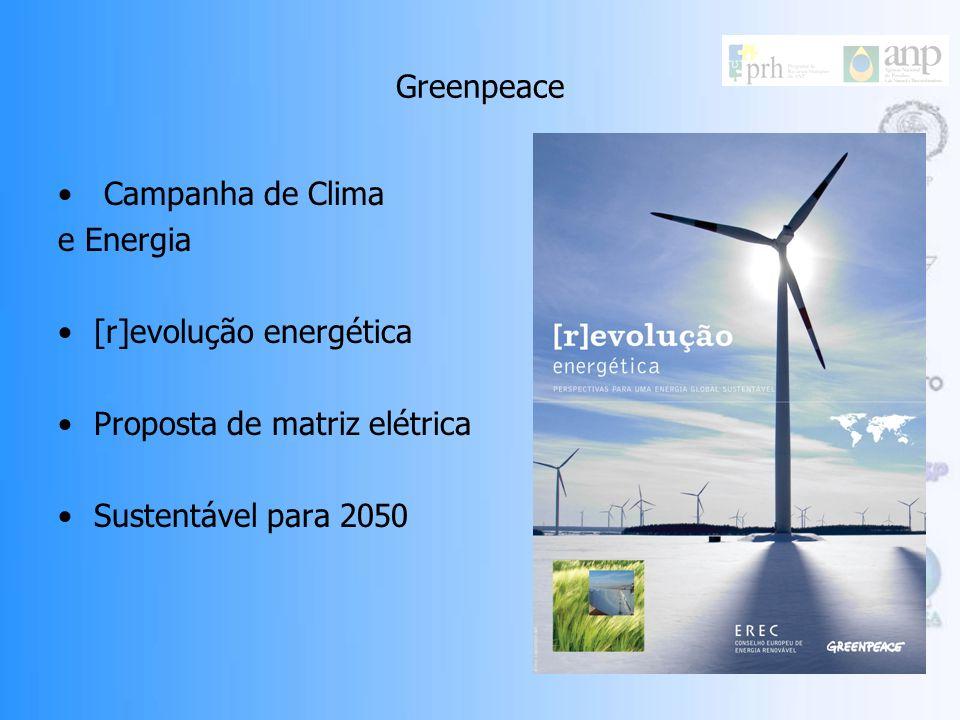 Greenpeace Campanha de Clima. e Energia. [r]evolução energética.